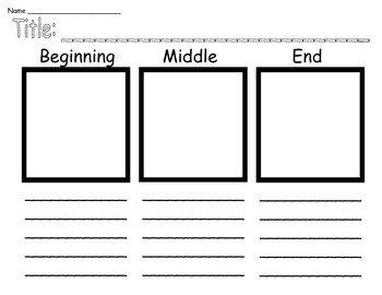 Beginning Middle And End Worksheets - Bloggakuten